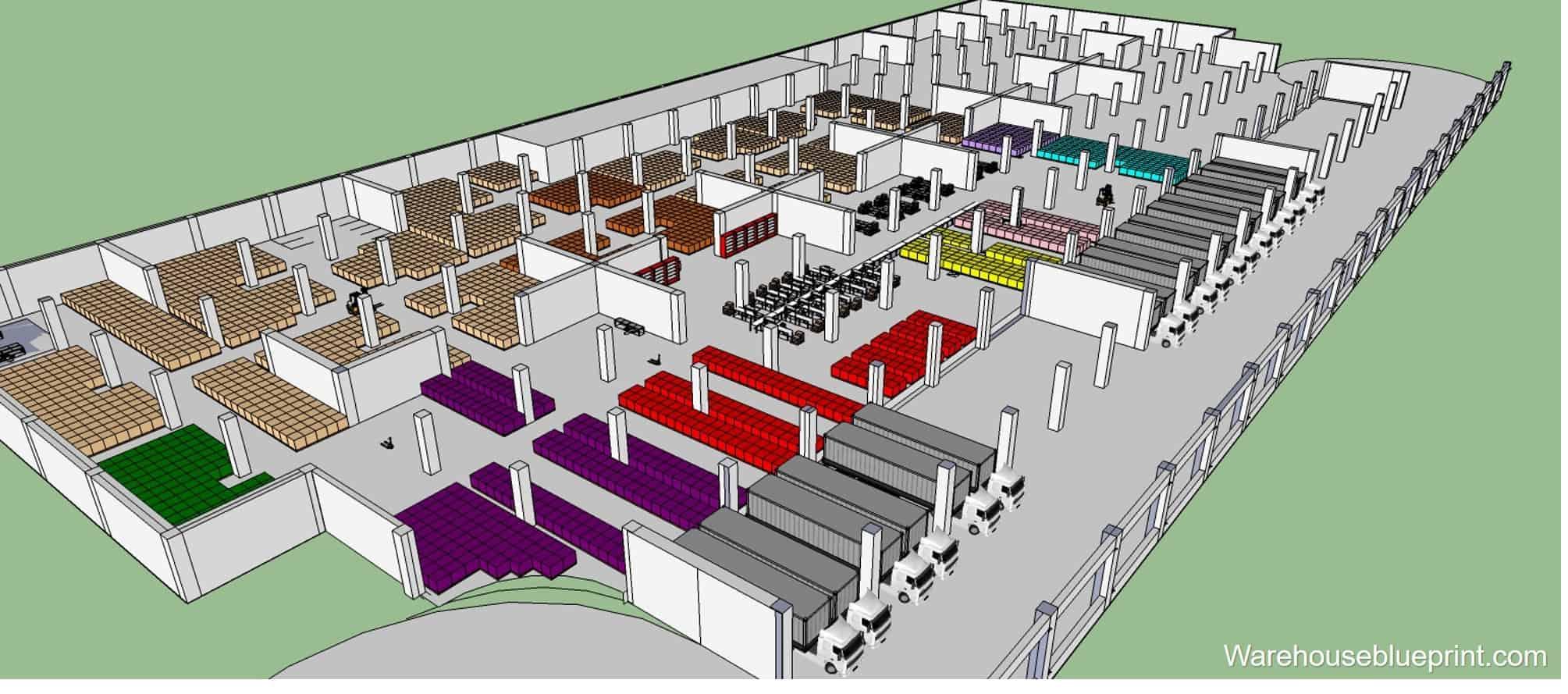 Warehouse VAS