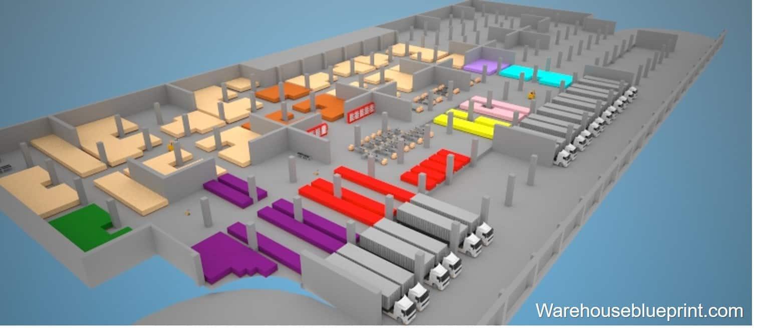 Warehouse VAS - Rendered
